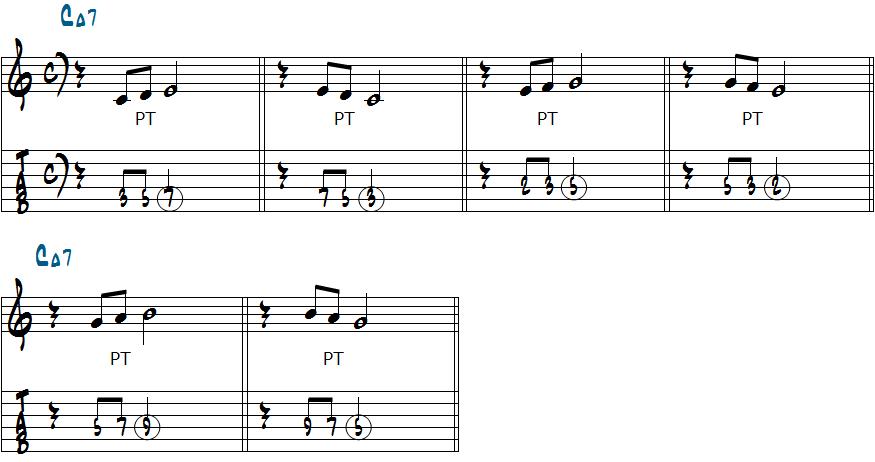 CMa7上のCメジャースケールのパッシングトーン楽譜